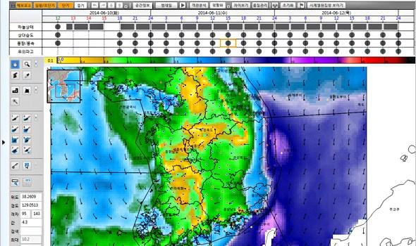 Digital Forecasting System