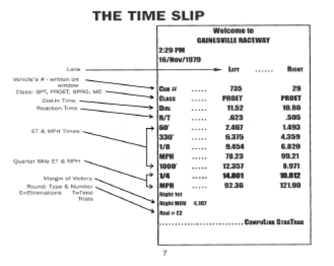 image of a sample time slip with timing of the run
