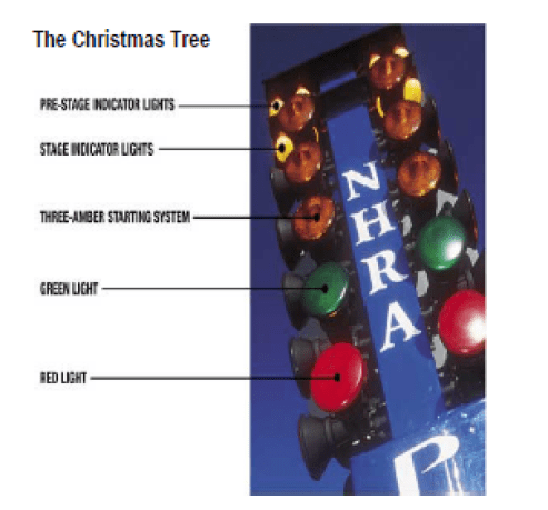 image of the starting light also known as Christmas tree