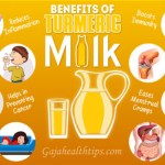Amazing Benefits of Turmeric Milk for Beauty and Health