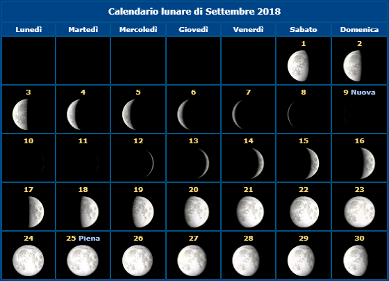 Calendario della Luna del mese di Settembre 2018 e fasi lunari