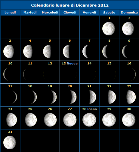 Calendario della Luna del mese di dicemrbe 2012 e fasi lunari