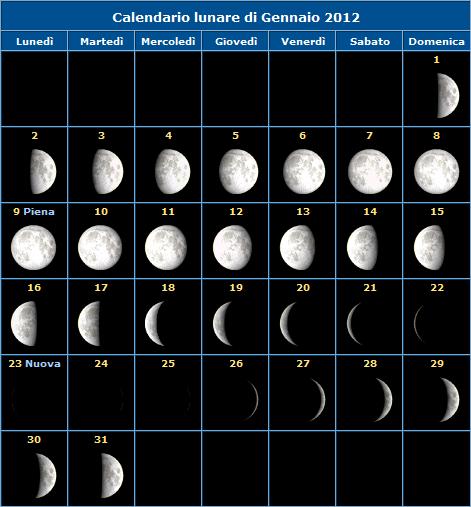 Calendario Luna del mese - le fasi lunari di Gennaio 2012
