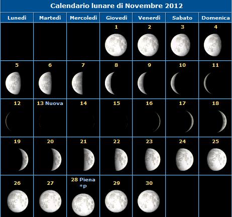 Calendario della Luna del mese di Novembre 2012 e fasi lunari