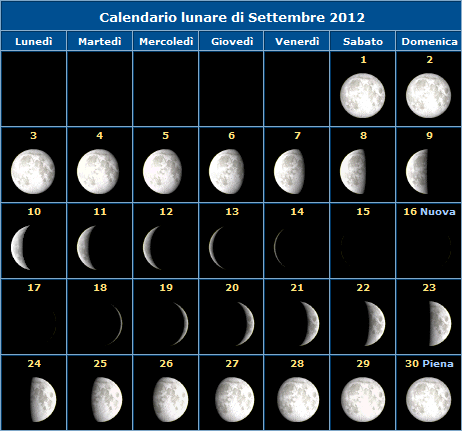 Calendario della Luna del mese di settembre 2012 e fasi lunari