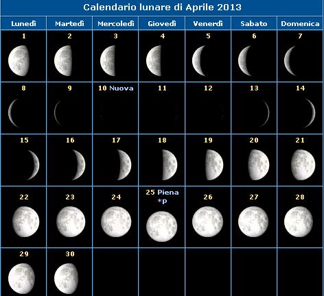 Calendario della Luna del mese di Aprile 2013 e fasi lunari