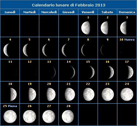 calendario fasi lunari