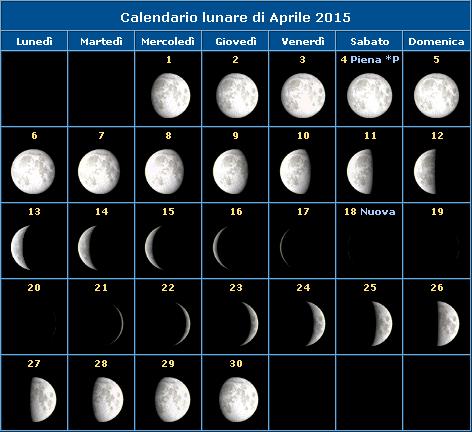 Calendario della Luna del mese di aprile 2015