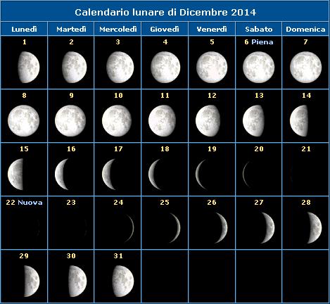 Calendario della Luna del mese di dicembre 2014