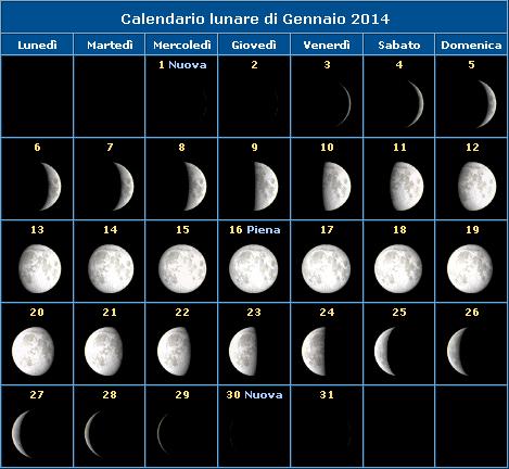 Calendario della Luna del mese di gennaio 2014