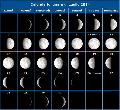 Calendario della Luna del mese di luglio 2014