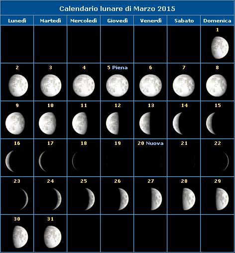 Calendario della Luna del mese di marzo 2015