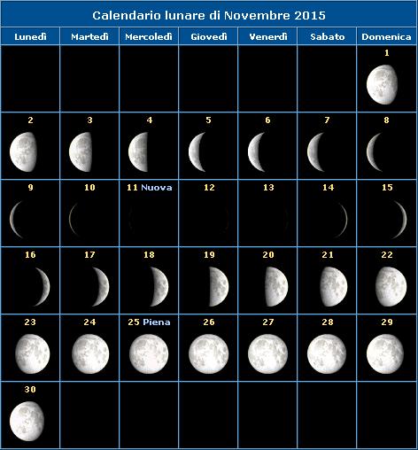 Calendario della Luna del mese di novembre 2015