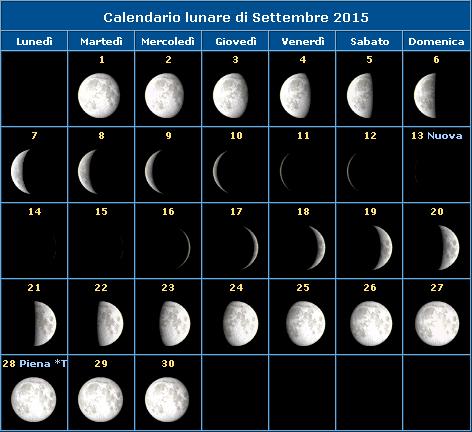 Calendario della Luna del mese di settembre 2015