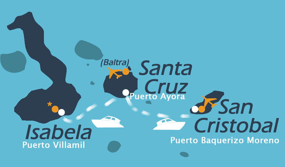 Inter-island Ferry schedules at the Galapagos Islands.