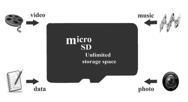 Comment Bien Gérer Le Stockage Interne De Son Smartphone ou Tablette ?
