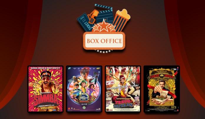 box office 18 Jan 19 - 24 Jan 19