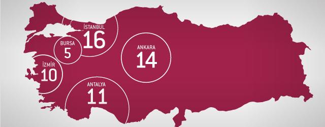 2011-2012 Yıllarında Açılan Yarışmalar ve Süreçleri Bu Raporda!