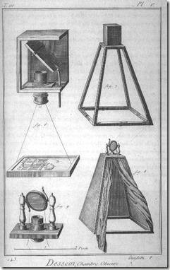 Camera_obscura encyclopédie de Diderot