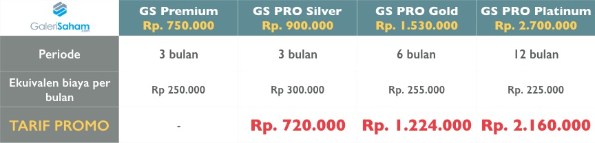 gs-pro-pricing-promo