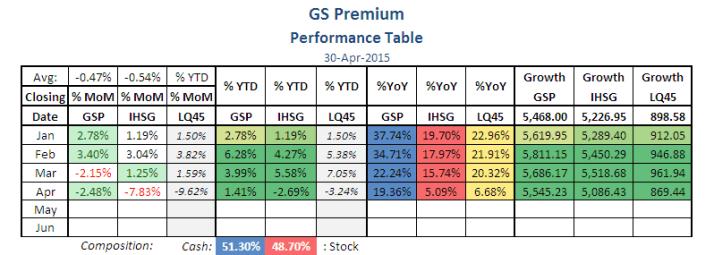 GSP-Tabel-15-04