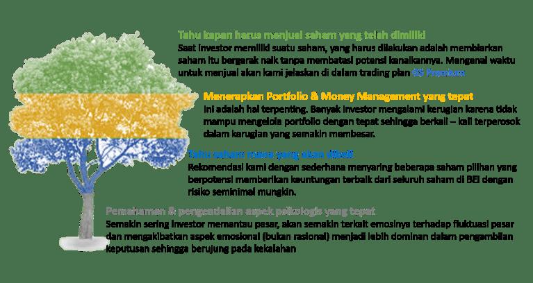 gsp benefit