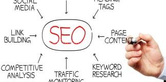 Teknik dan Cara Kerja SEO (Search Engine Optimization)
