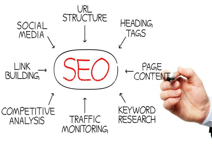 Teknik dan Cara Kerja SEO (Search Engine Optimization)