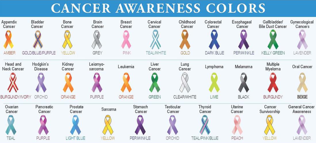 Imagini pentru all cancer ribbon