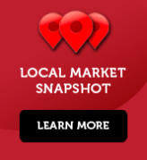 Local Market Snapshot