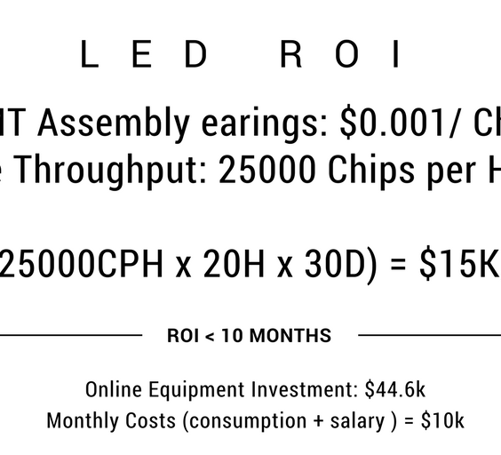 LED ROI Smthelp.com New Smart Lighting Brightening the LED IoT Movement