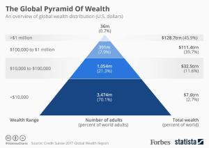 inequality infographic