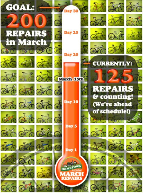 Hometown Bicycles Tune-Up Special