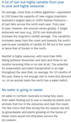 Extract of the chapter on water resources shoeing key messages as headings