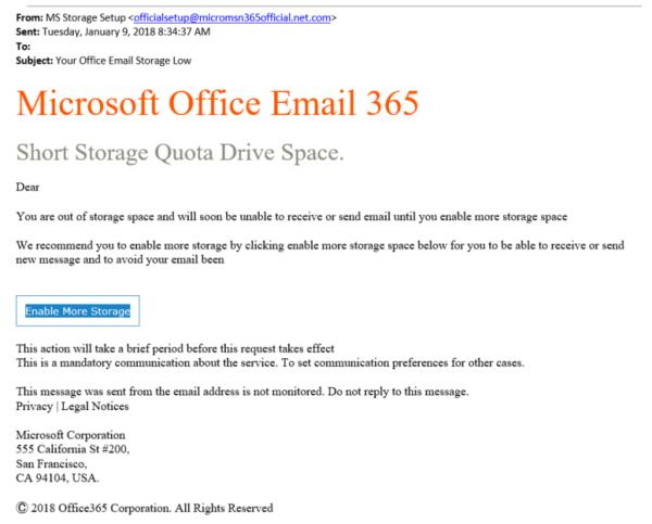 Example Phishing Email