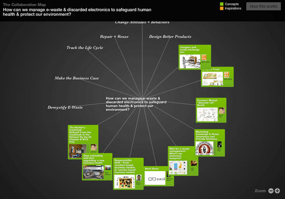 Check out this challenge's Collaboration Map!