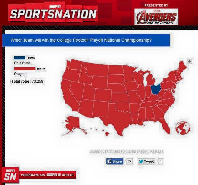 Ohio State a slight underdog!