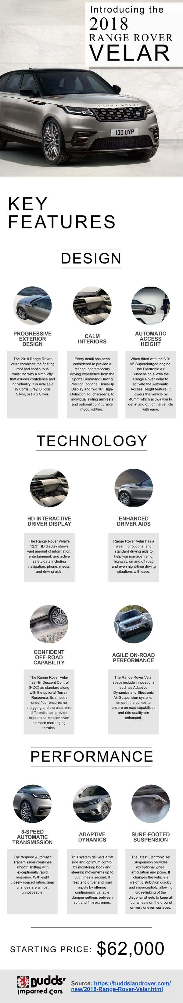 2018_Range_Rover_Velar_Features-infographic-galleryr