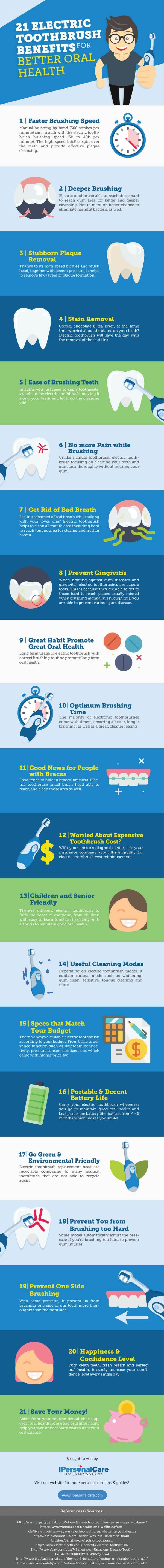 21-Electric-Toothbrush-Benefits-for-Better-Oral-Health