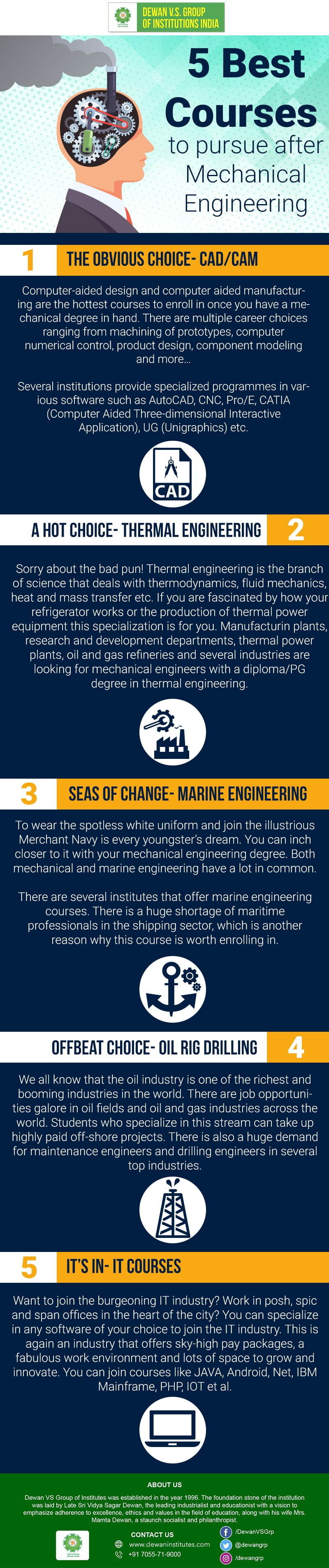 5 Best Courses To Pursue After Mechanical Engineering