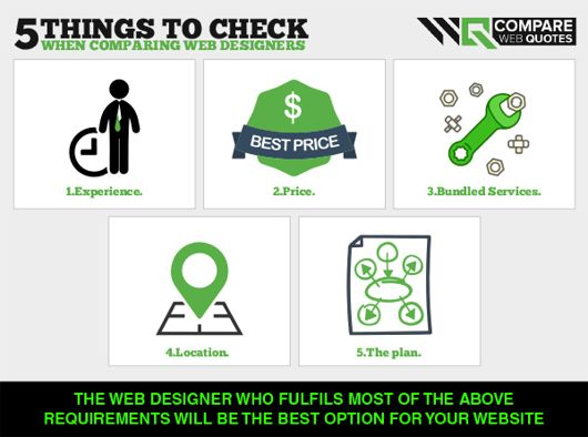 5 Things To Check When Comparing web Designers