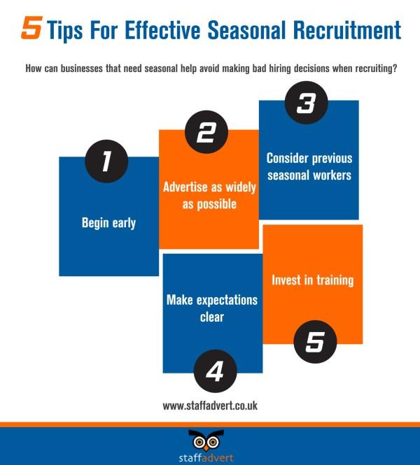5 tips for seasonal recruitment