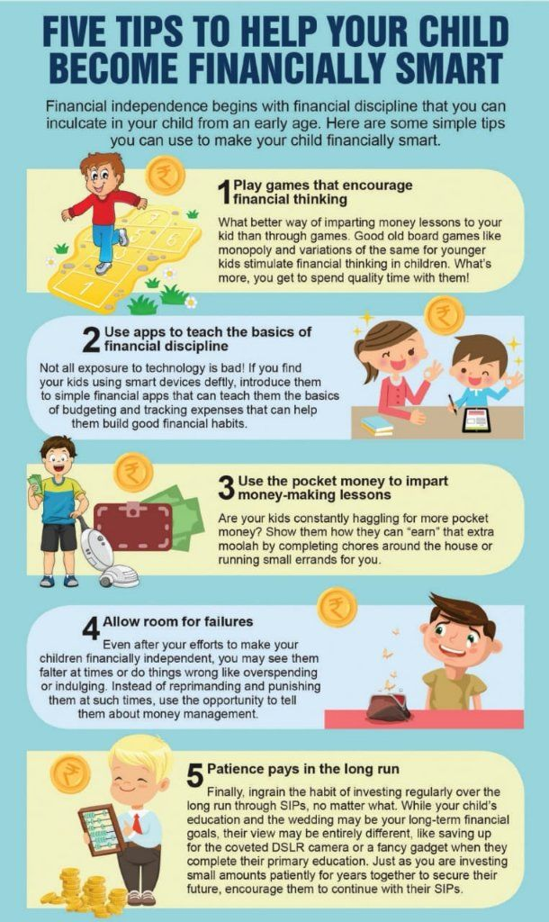 Make your Child Financially Smart