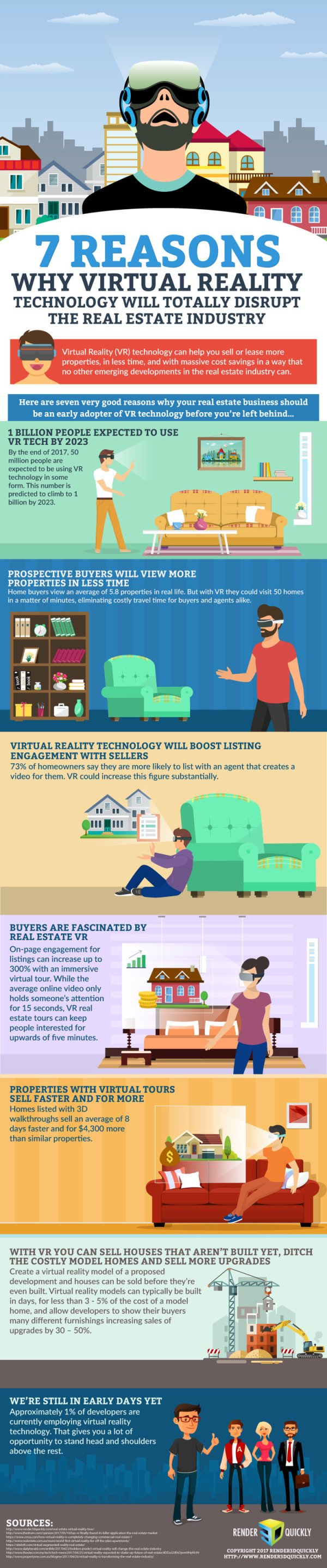 7+Reasons+Why+Virtual+Reality+Technology+Will+Totally+Disrupt+the+Real+Estate+Industry-infographic-galleryr