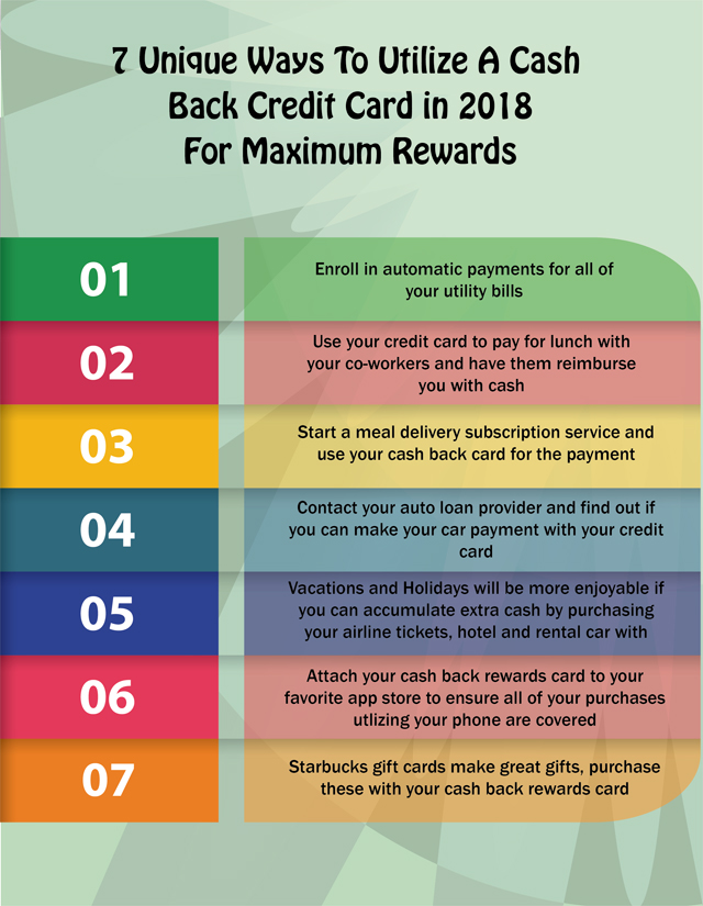 7_Tips_For_Maximizing_A_Cash_Back_Credit_Card_In_2018