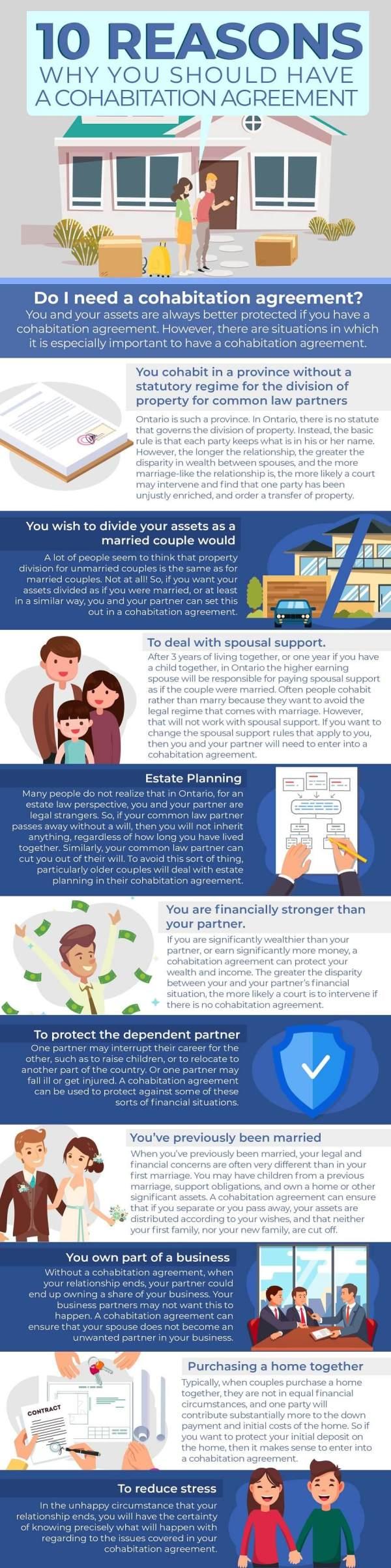 Cohabitation-Infographic