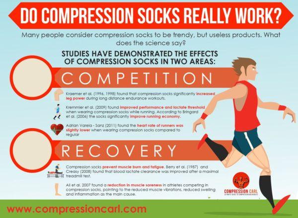 Compression-socks-1024x749