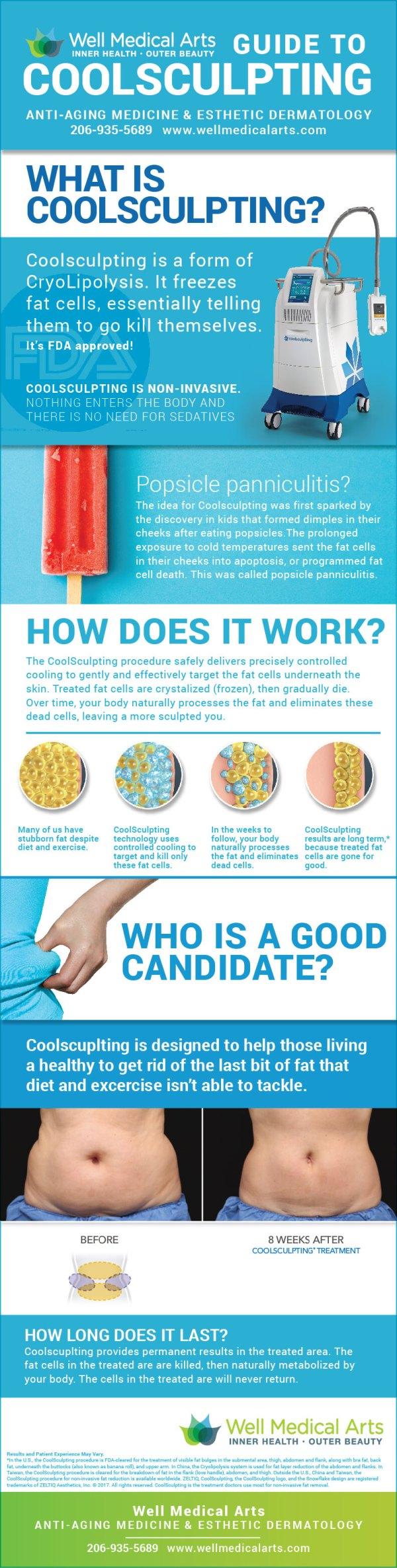 Coolsculpting-Seattle-FAQ-Well-Medical-Arts