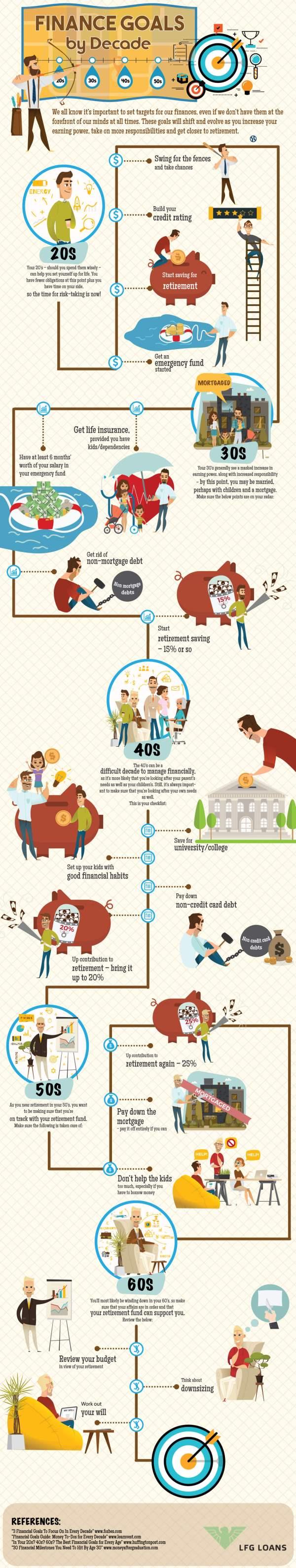 Finance_Goals_infographic