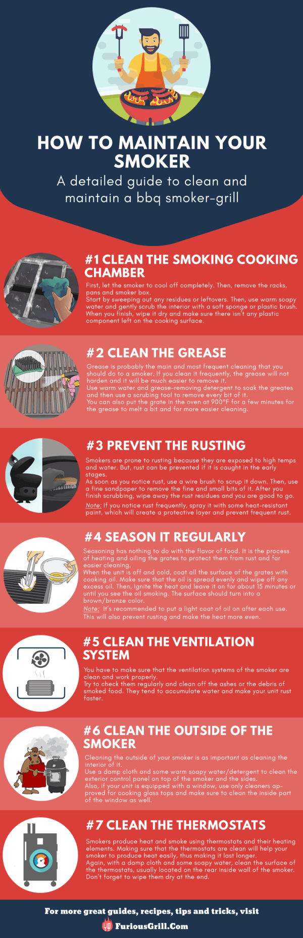 How-to-Maintain-Your-Smoker-infographic-galleryr